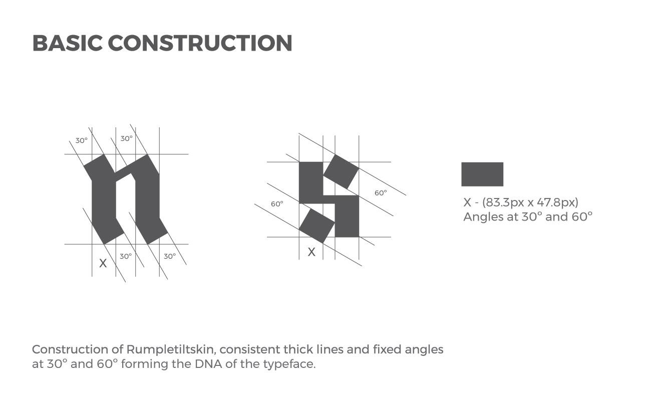 rumplestiltskin construction